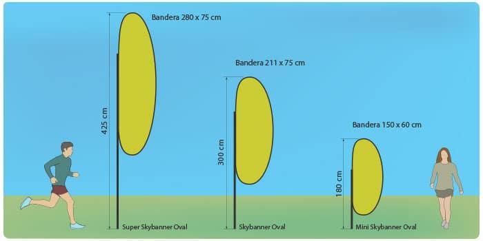 Medida Skybanner Oval